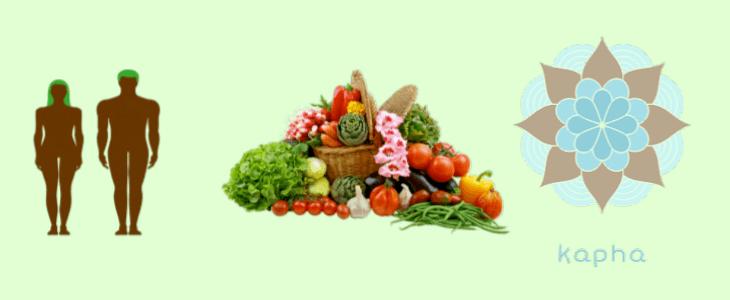 Alimentation Kapha