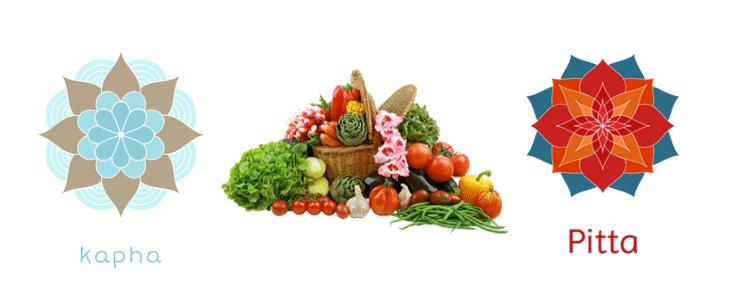 Alimentation Pitta-Kapha